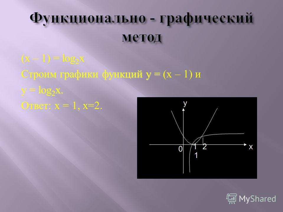 log 2 x (х – 1) = log 2 x Строим графики функций у = Строим графики функций у = (х – 1) и log 2 x. у = log 2 x. Ответ: х = 1, х=2.