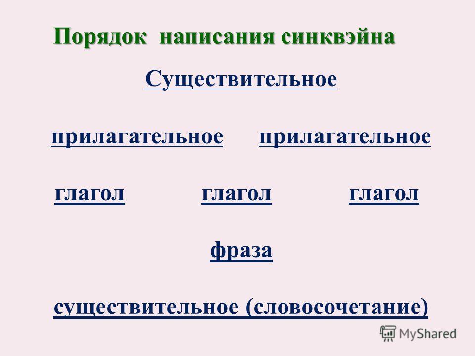 Существительное прилагательное глагол глагол глагол фраза существительное (словосочетание) Порядок написания синквэйна