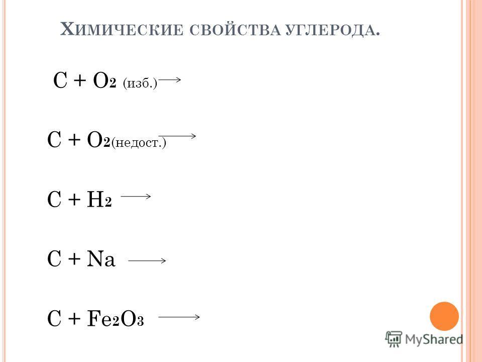 Х ИМИЧЕСКИЕ СВОЙСТВА УГЛЕРОДА. С + О 2 (изб.) С + О 2 (недост.) С + Н 2 С + Na C + Fe 2 O 3