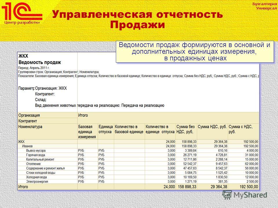 Управленческая отчетность Продажи Ведомости продаж формируются в основной и дополнительных единицах измерения, в продажных ценах