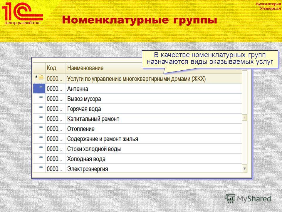 Номенклатурные группы В качестве номенклатурных групп назначаются виды оказываемых услуг