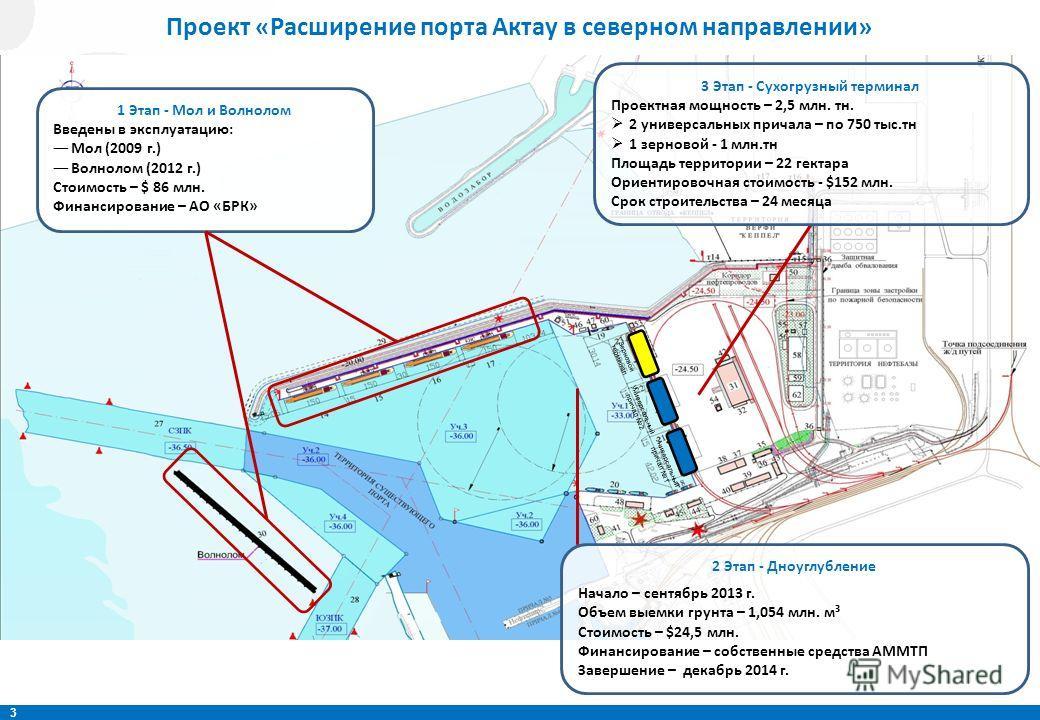 3 Проект «Расширение порта Актау в северном направлении» 2 Этап - Дноуглубление Начало – сентябрь 2013 г. Объем выемки грунта – 1,054 млн. м³ Стоимость – $24,5 млн. Финансирование – собственные средства АММТП Завершение – декабрь 2014 г. 1 Этап - Мол