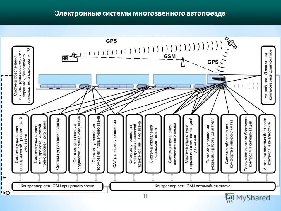 Электронные системы многозвенного автопоезда 11