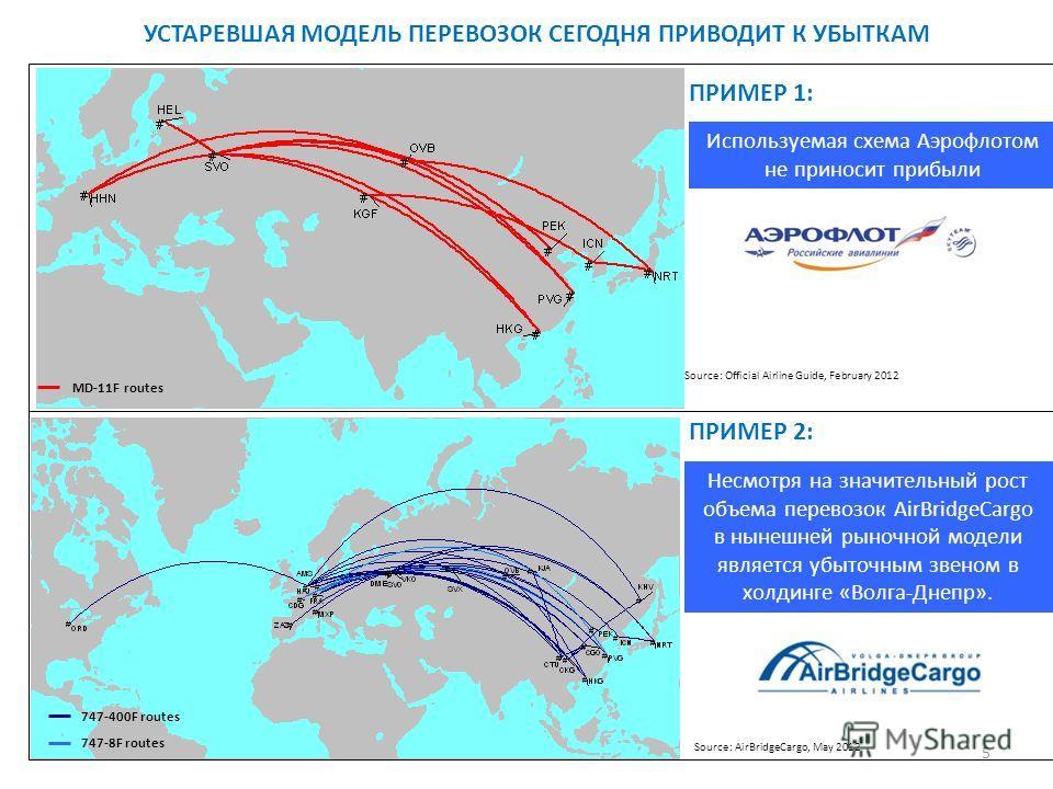 MD-11F routes Используемая схема Аэрофлотом не приносит прибыли УСТАРЕВШАЯ МОДЕЛЬ ПЕРЕВОЗОК СЕГОДНЯ ПРИВОДИТ К УБЫТКАМ ПРИМЕР 1: 747-400F routes 747-8F routes ПРИМЕР 2: Несмотря на значительный рост объема перевозок AirBridgeCargo в нынешней рыночной