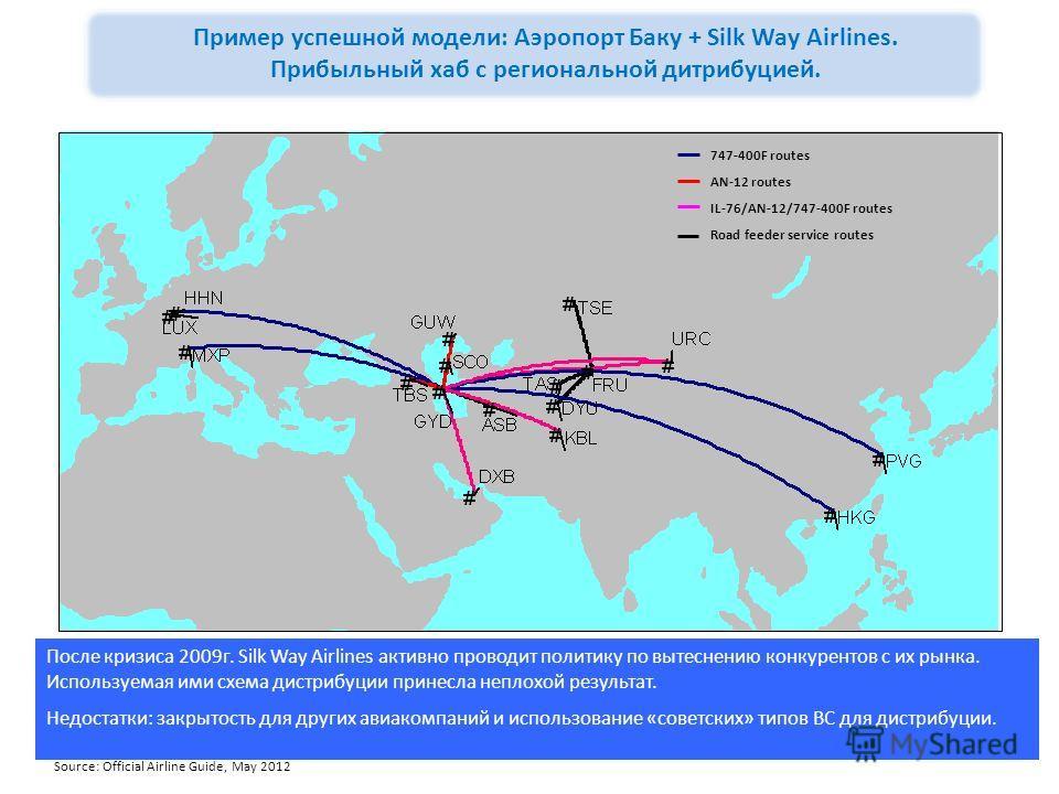 747-400F routes AN-12 routes IL-76/AN-12/747-400F routes Road feeder service routes Source: Official Airline Guide, May 2012 После кризиса 2009г. Silk Way Airlines активно проводит политику по вытеснению конкурентов с их рынка. Используемая ими схема