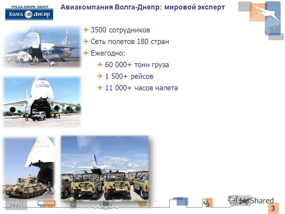 Авиакомпания Волга-Днепр: мировой эксперт 3500 сотрудников Сеть полетов 180 стран Ежегодно: 60 000+ тонн груза 1 500+ рейсов 11 000+ часов налета 3