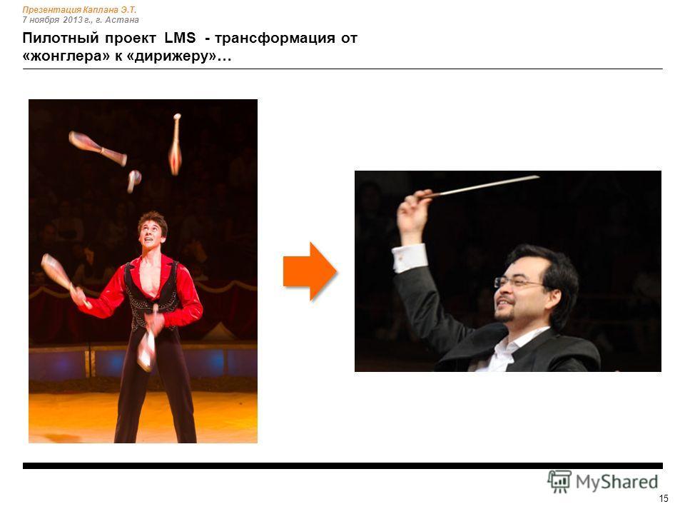Пилотный проект LMS - трансформация от «жонглера» к «дирижеру»… 15 Презентация Каплана Э.Т. 7 ноября 2013 г., г. Астана