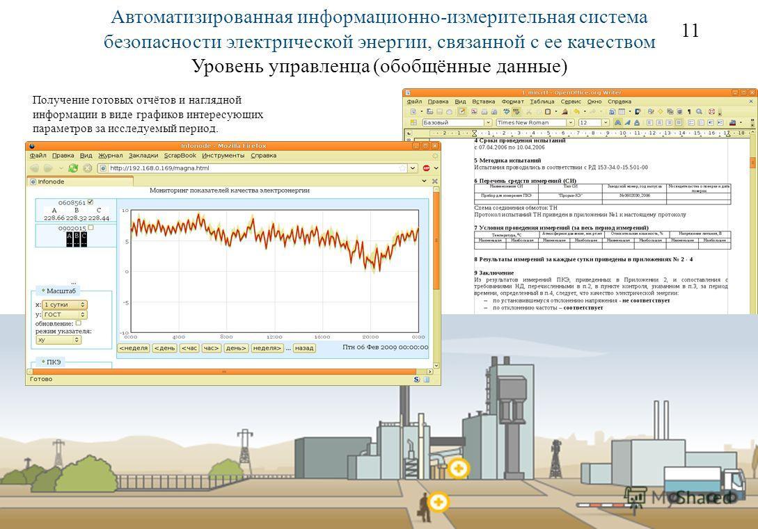 Ростехнадзор России Автоматизированная информационно-измерительная система безопасности электрической энергии, связанной с ее качеством Уровень управленца (обобщённые данные) Получение готовых отчётов и наглядной информации в виде графиков интересующ