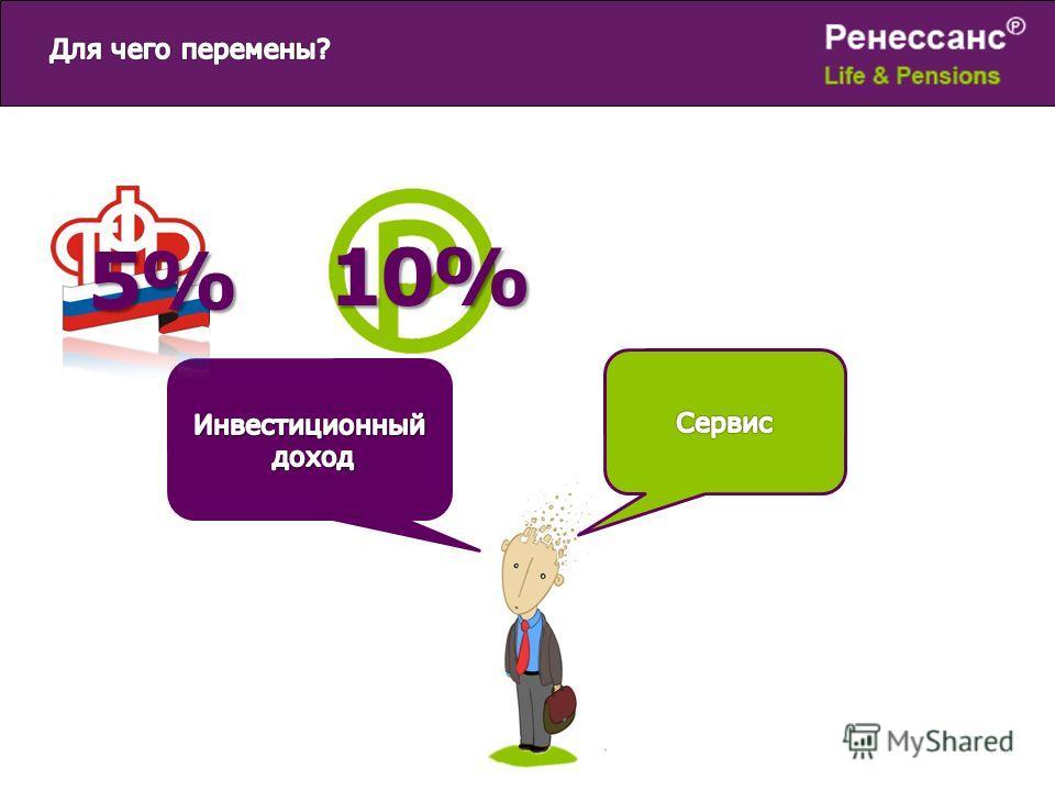 10% 5%