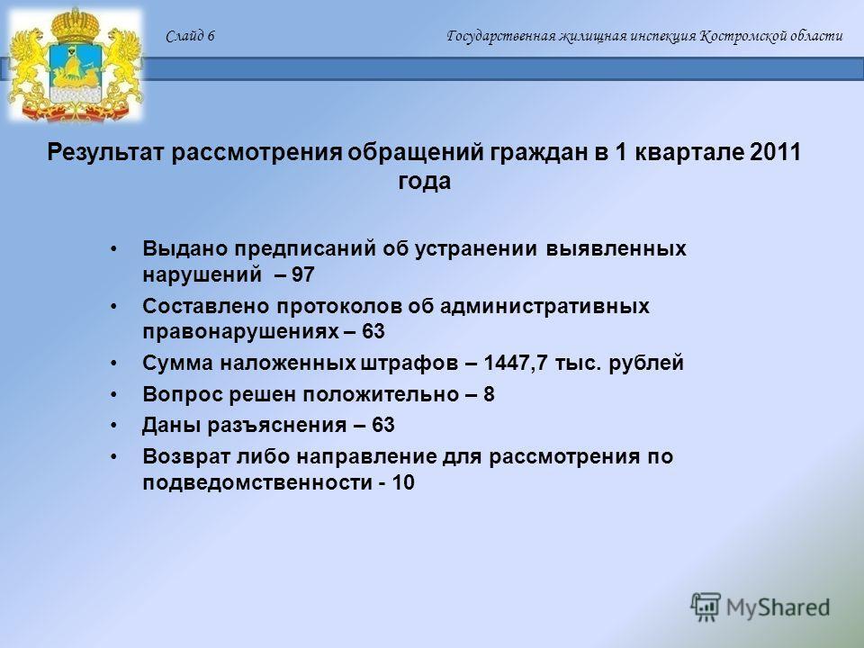 Слайд 6 Государственная жилищная инспекция Костромской области Результат рассмотрения обращений граждан в 1 квартале 2011 года Выдано предписаний об устранении выявленных нарушений – 97 Составлено протоколов об административных правонарушениях – 63 С