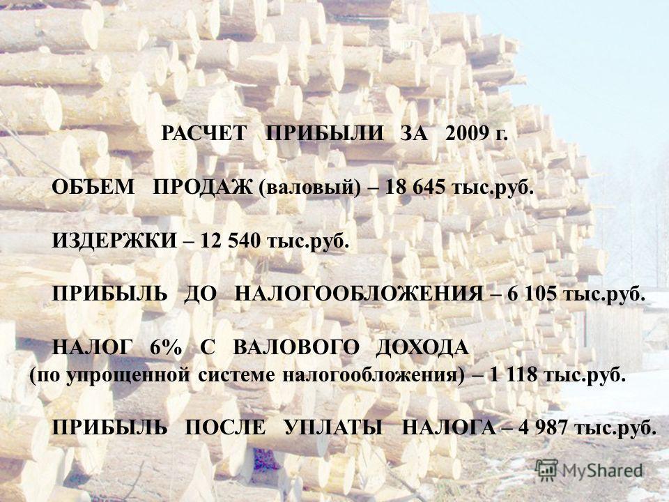 РАСЧЕТ ПРИБЫЛИ ЗА 2009 г. ОБЪЕМ ПРОДАЖ (валовый) – 18 645 тыс.руб. ИЗДЕРЖКИ – 12 540 тыс.руб. ПРИБЫЛЬ ДО НАЛОГООБЛОЖЕНИЯ – 6 105 тыс.руб. НАЛОГ 6% С ВАЛОВОГО ДОХОДА (по упрощенной системе налогообложения) – 1 118 тыс.руб. ПРИБЫЛЬ ПОСЛЕ УПЛАТЫ НАЛОГА