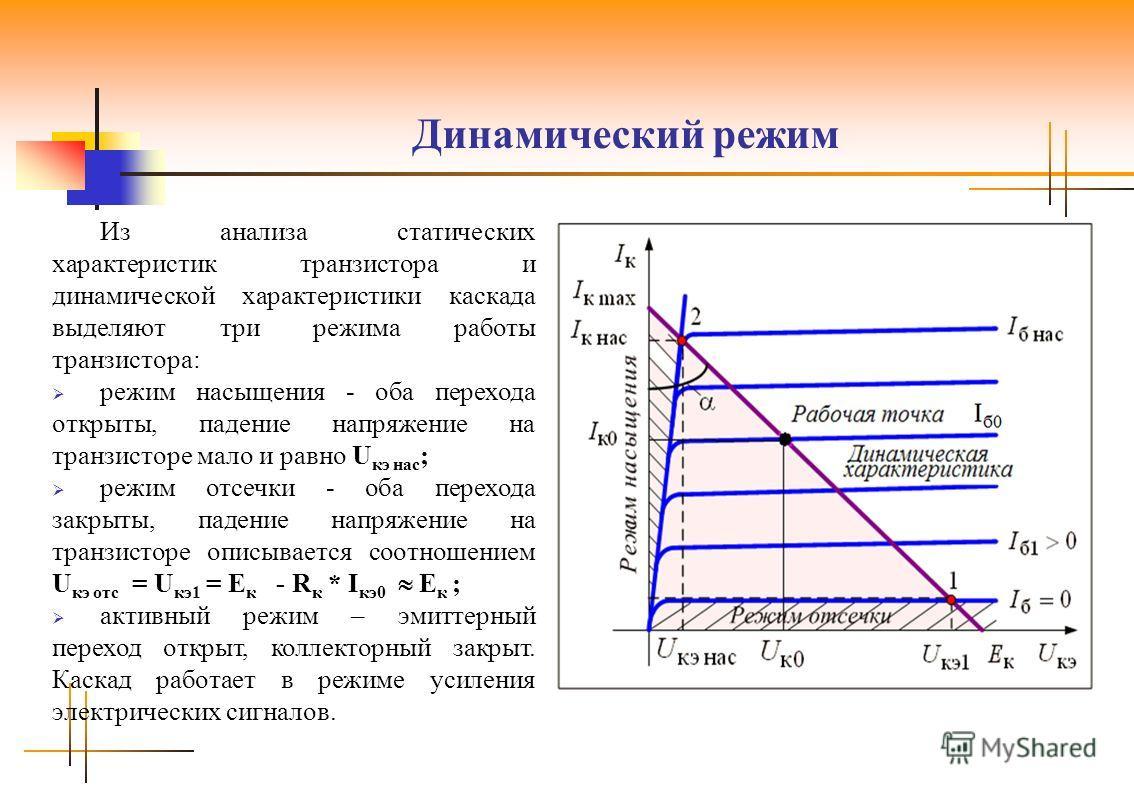Динамический режим Из анализа статических характеристик транзистора и динамической характеристики каскада выделяют три режима работы транзистора: режим насыщения - оба перехода открыты, падение напряжение на транзисторе мало и равно U кэ нас ; режим