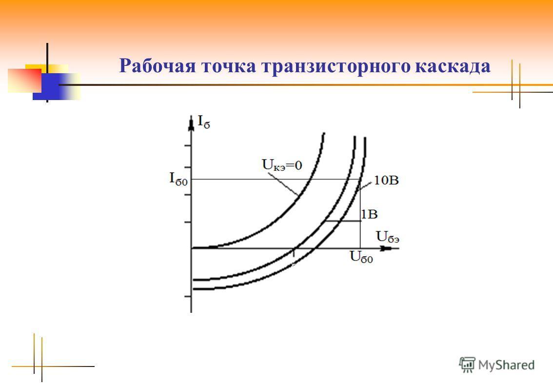 Рабочая точка транзисторного каскада