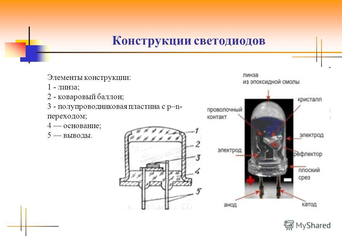 Конструкции светодиодов Элементы конструкции: 1 - линза; 2 - коваровый баллон; 3 - полупроводниковая пластина с р–n- переходом; 4 основание; 5 выводы.
