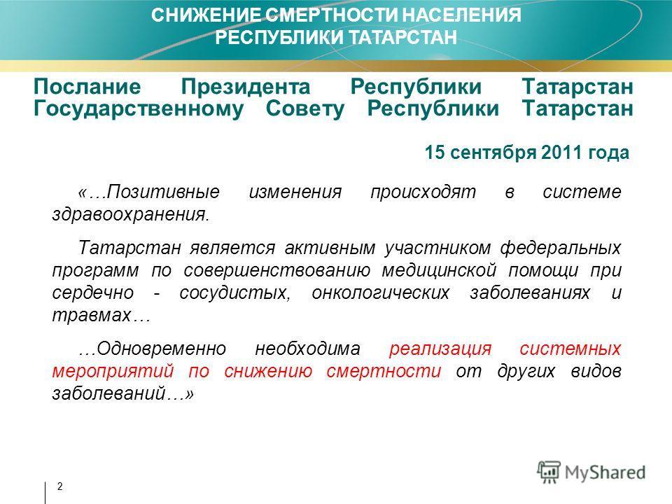 Послание Президента Республики Татарстан Государственному Совету Республики Татарстан 15 сентября 2011 года «…Позитивные изменения происходят в системе здравоохранения. Татарстан является активным участником федеральных программ по совершенствованию