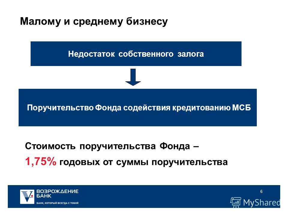 6 Малому и среднему бизнесу Недостаток собственного залога Поручительство Фонда содействия кредитованию МСБ Стоимость поручительства Фонда – 1,75% годовых от суммы поручительства