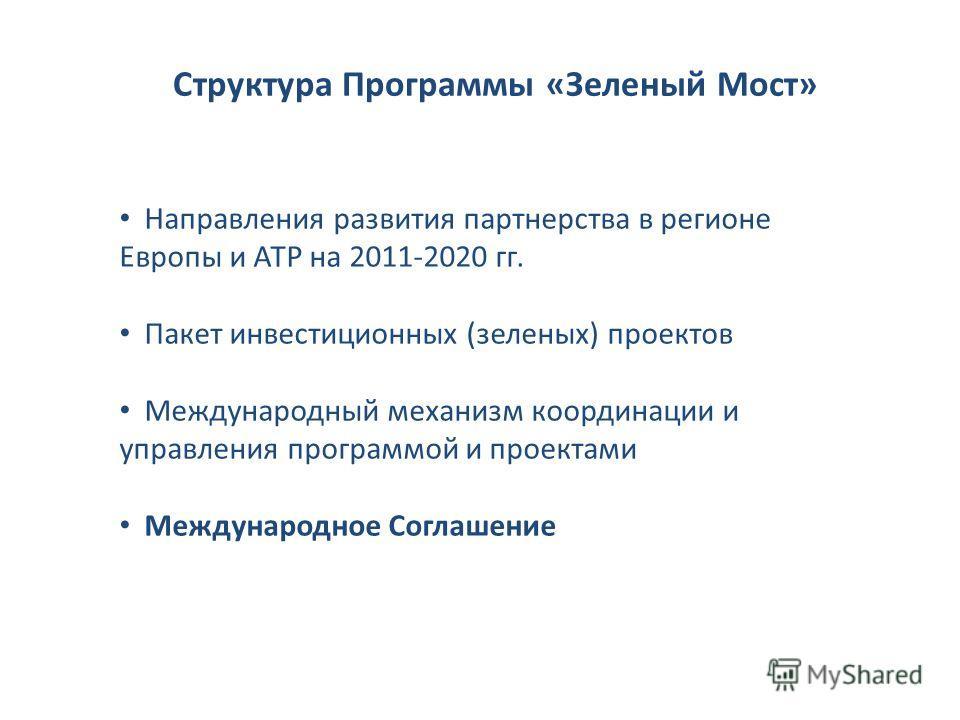Структура Программы «Зеленый Мост» Направления развития партнерства в регионе Европы и АТР на 2011-2020 гг. Пакет инвестиционных (зеленых) проектов Международный механизм координации и управления программой и проектами Международное Соглашение