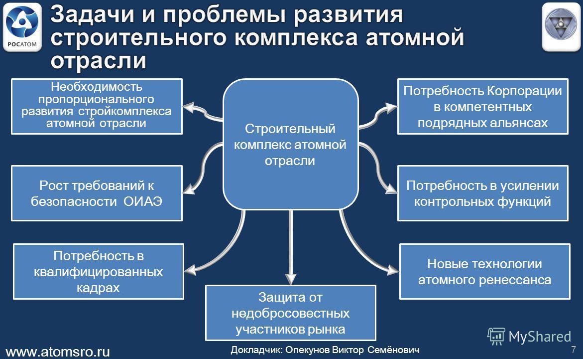 www.atomsro.ru 7 Новые технологии атомного ренессанса Потребность Корпорации в компетентных подрядных альянсах Рост требований к безопасности ОИАЭ Потребность в усилении контрольных функций Потребность в квалифицированных кадрах Необходимость пропорц