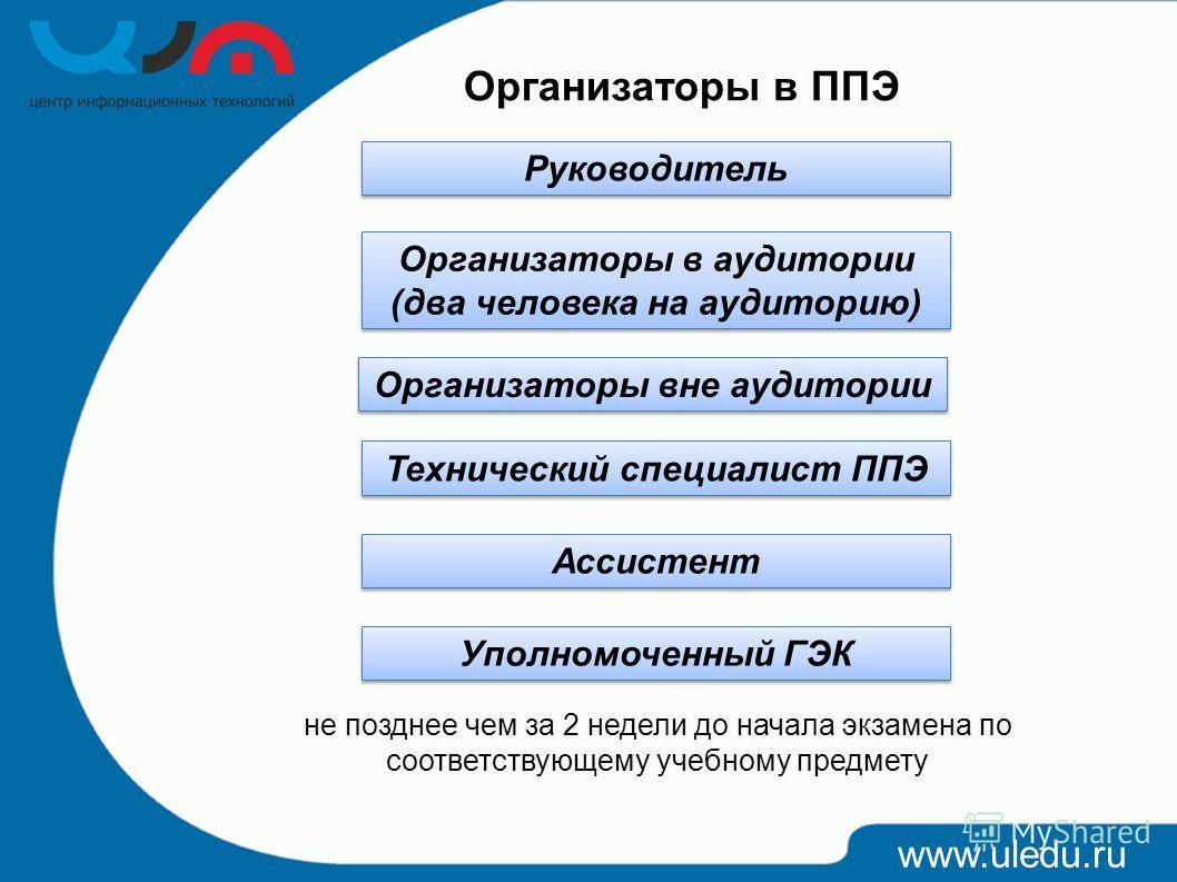 www.uledu.ru Организаторы в ППЭ Руководитель Организаторы в аудитории (два человека на аудиторию) Организаторы вне аудитории Технический специалист ППЭ Ассистент Уполномоченный ГЭК не позднее чем за 2 недели до начала экзамена по соответствующему уче
