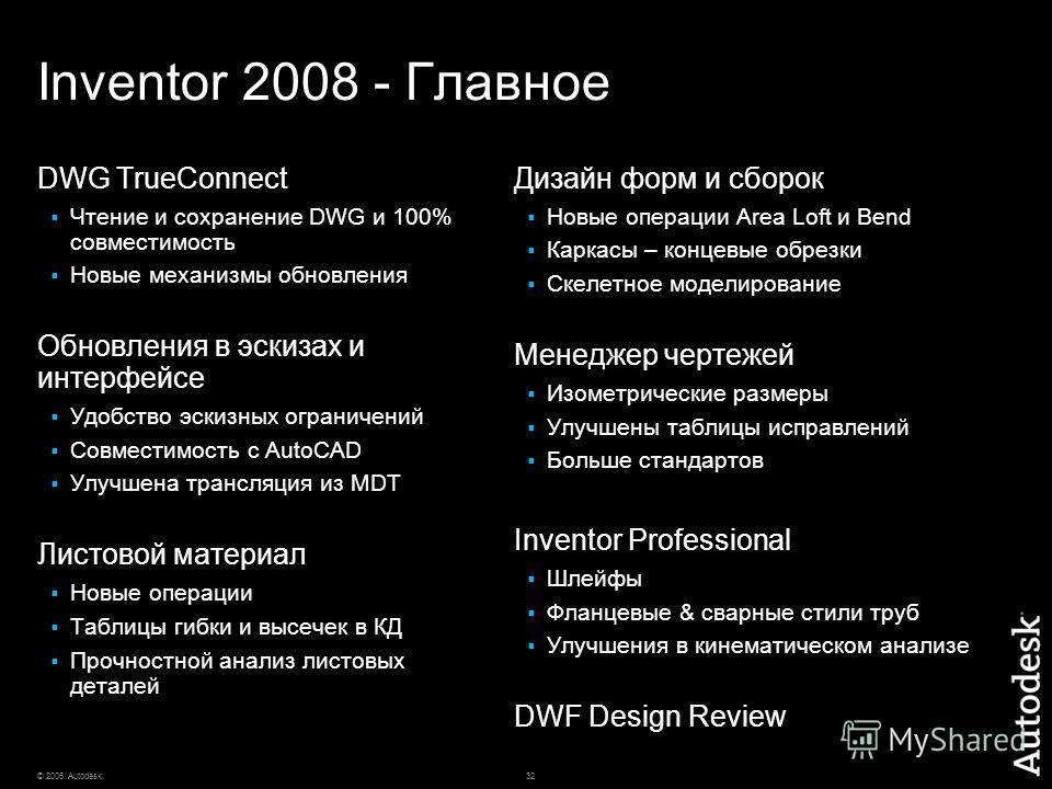 32© 2006 Autodesk Inventor 2008 - Главное DWG TrueConnect Чтение и сохранение DWG и 100% совместимость Новые механизмы обновления Обновления в эскизах и интерфейсе Удобство эскизных ограничений Совместимость с AutoCAD Улучшена трансляция из MDT Листо