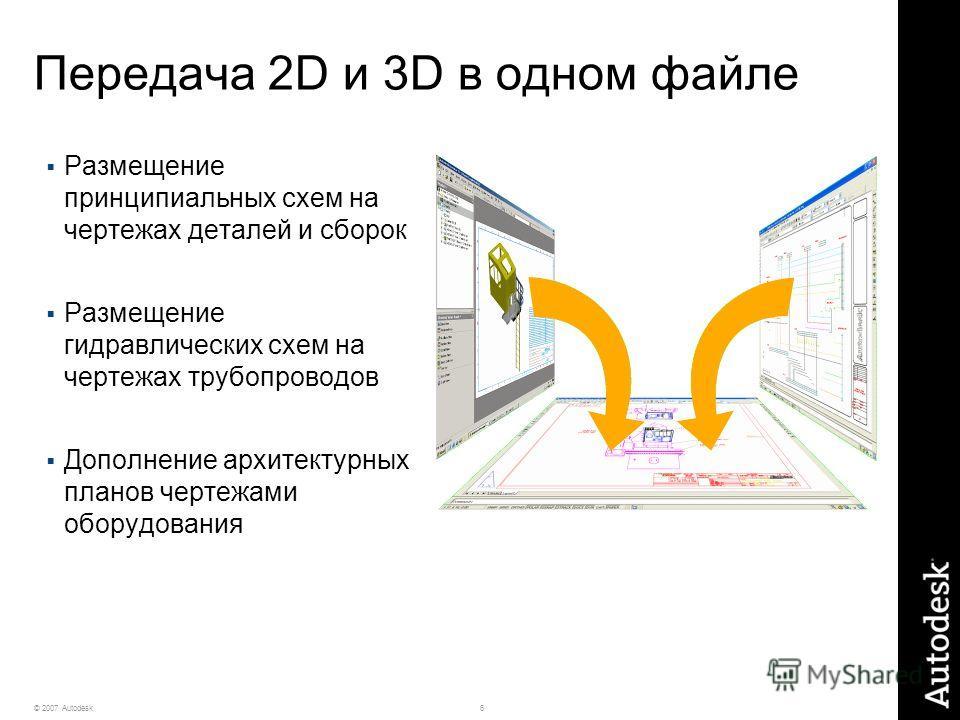 6© 2007 Autodesk Передача 2D и 3D в одном файле Размещение принципиальных схем на чертежах деталей и сборок Размещение гидравлических схем на чертежах трубопроводов Дополнение архитектурных планов чертежами оборудования