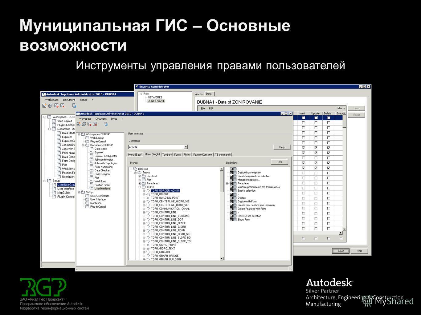 Муниципальная ГИС – Основные возможности Инструменты управления правами пользователей