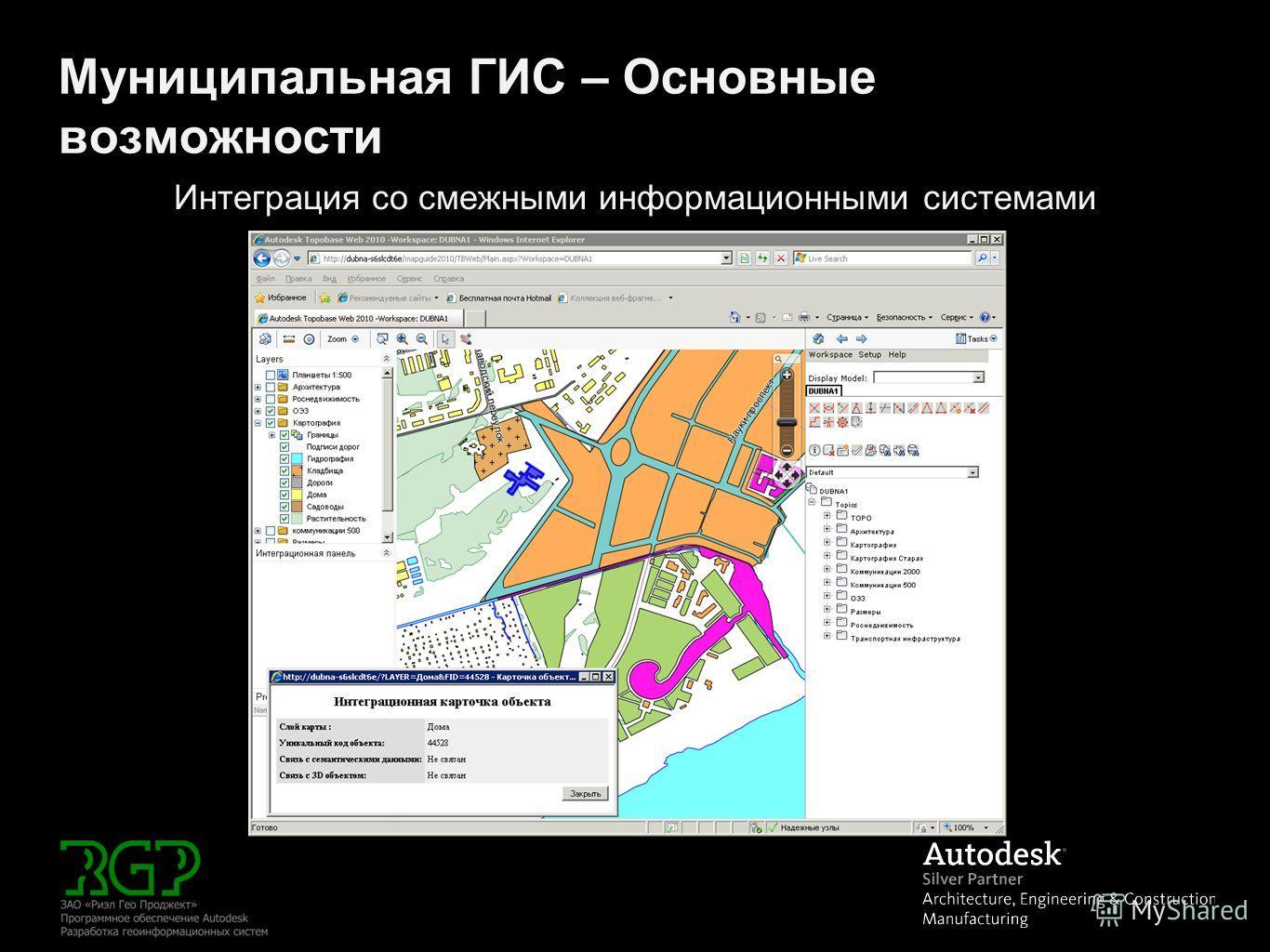 Муниципальная ГИС – Основные возможности Интеграция со смежными информационными системами