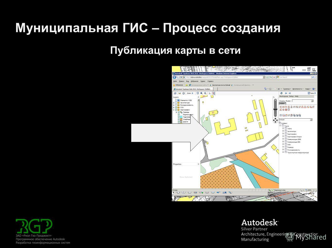 Муниципальная ГИС – Процесс создания Публикация карты в сети