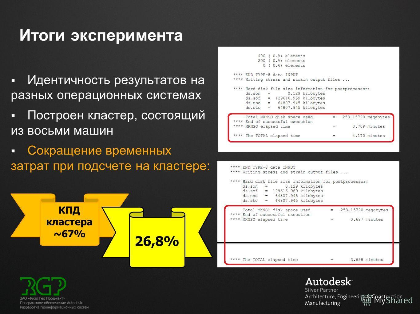 Итоги эксперимента КПД кластера ~67% Идентичность результатов на разных операционных системах Построен кластер, состоящий из восьми машин Сокращение временных затрат при подсчете на кластере: 26,8%