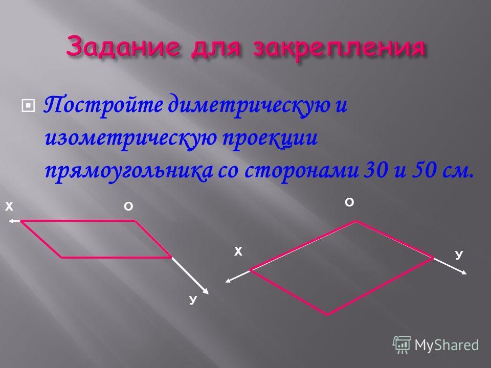 Постройте диметрическую и изометрическую проекции прямоугольника со сторонами 30 и 50 см. Х У О Х У О