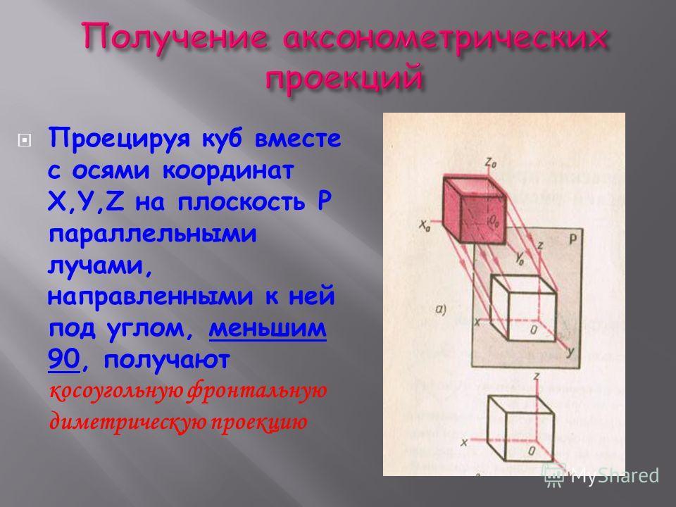 Проецируя куб вместе с осями координат X,Y,Z на плоскость Р параллельными лучами, направленными к ней под углом, меньшим 90, получают косоугольную фронтальную диметрическую проекцию