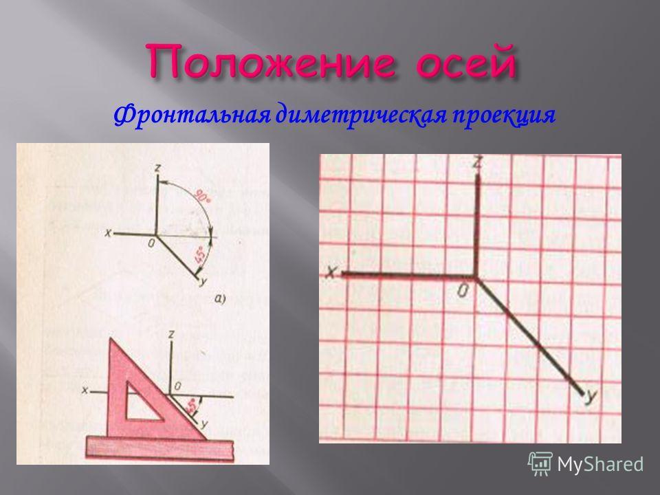 Фронтальная диметрическая проекция