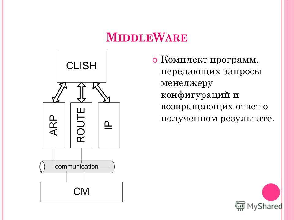 M IDDLE W ARE Комплект программ, передающих запросы менеджеру конфигураций и возвращающих ответ о полученном результате. 8