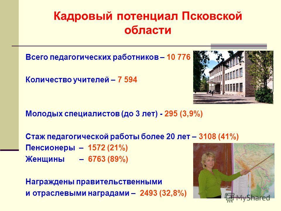 Кадровый потенциал Псковской области Всего педагогических работников – 10 776 Количество учителей – 7 594 Молодых специалистов (до 3 лет) - 295 (3,9%) Стаж педагогической работы более 20 лет – 3108 (41%) Пенсионеры – 1572 (21%) Женщины – 6763 (89%) Н