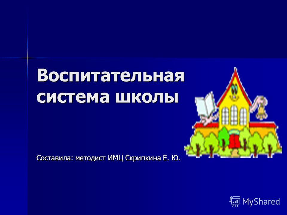 Воспитательная система школы Составила: методист ИМЦ Скрипкина Е. Ю.
