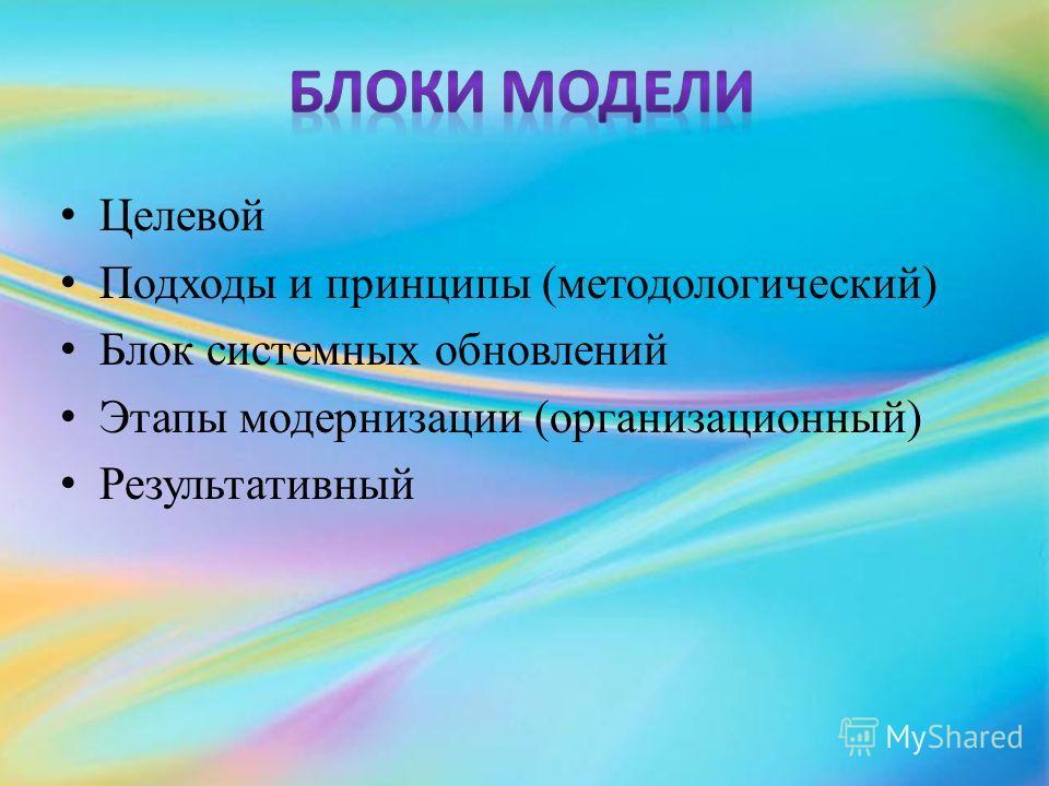 Целевой Подходы и принципы (методологический) Блок системных обновлений Этапы модернизации (организационный) Результативный