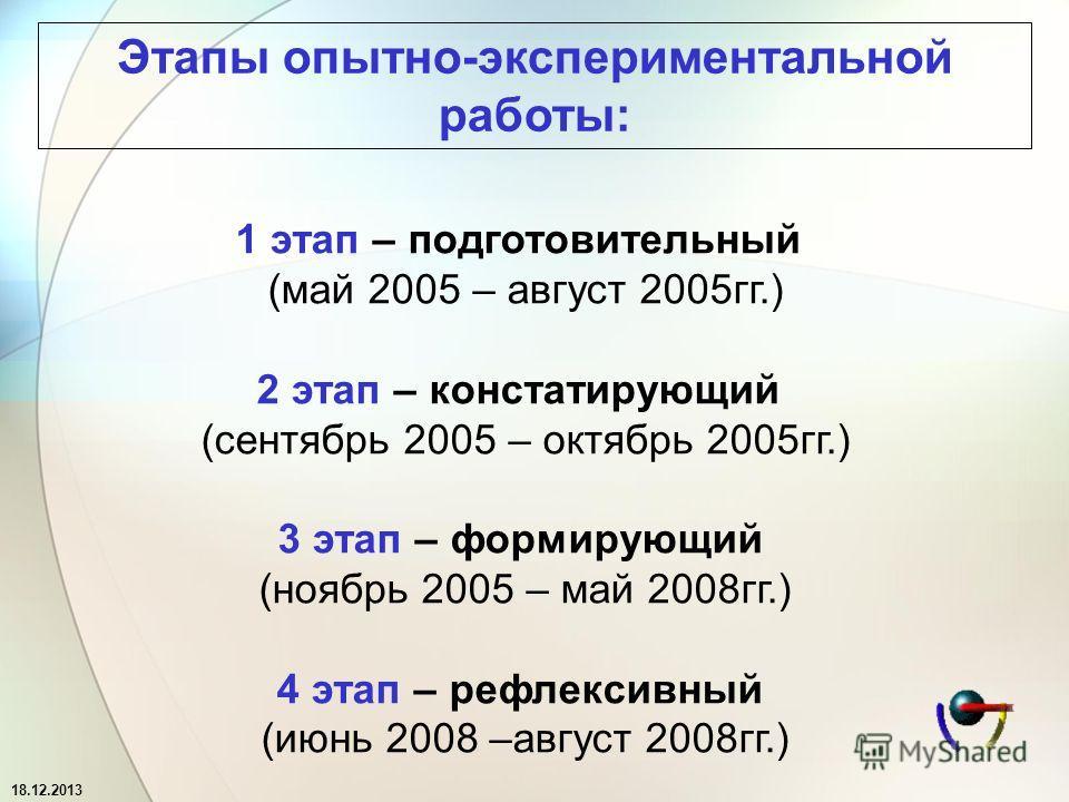 18.12.2013 1 этап – подготовительный (май 2005 – август 2005гг.) 2 этап – констатирующий (сентябрь 2005 – октябрь 2005гг.) 3 этап – формирующий (ноябрь 2005 – май 2008гг.) 4 этап – рефлексивный (июнь 2008 –август 2008гг.) Этапы опытно-экспериментальн