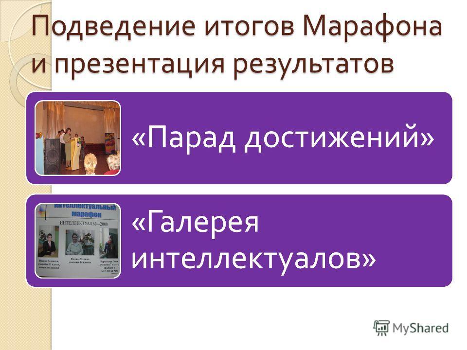 Подведение итогов Марафона и презентация результатов