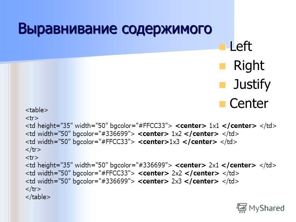 Выравнивание содержимого Left Left Right Right Justify Justify Сenter Сenter 1x1 1x2 1x3 2x1 2x2 2x3