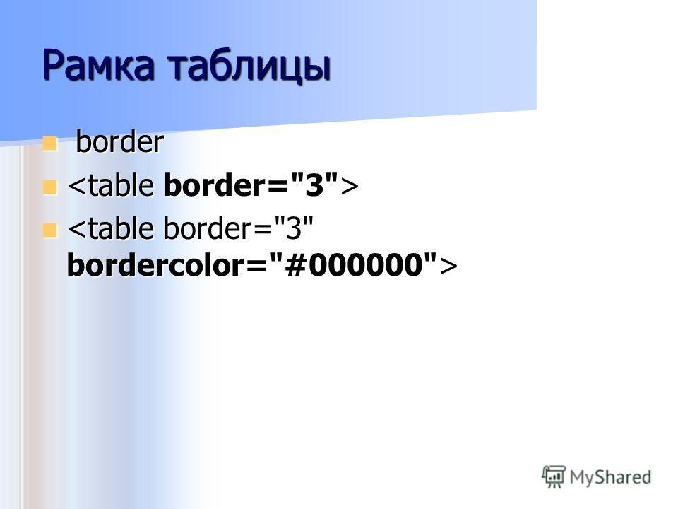 Рамка таблицы border border
