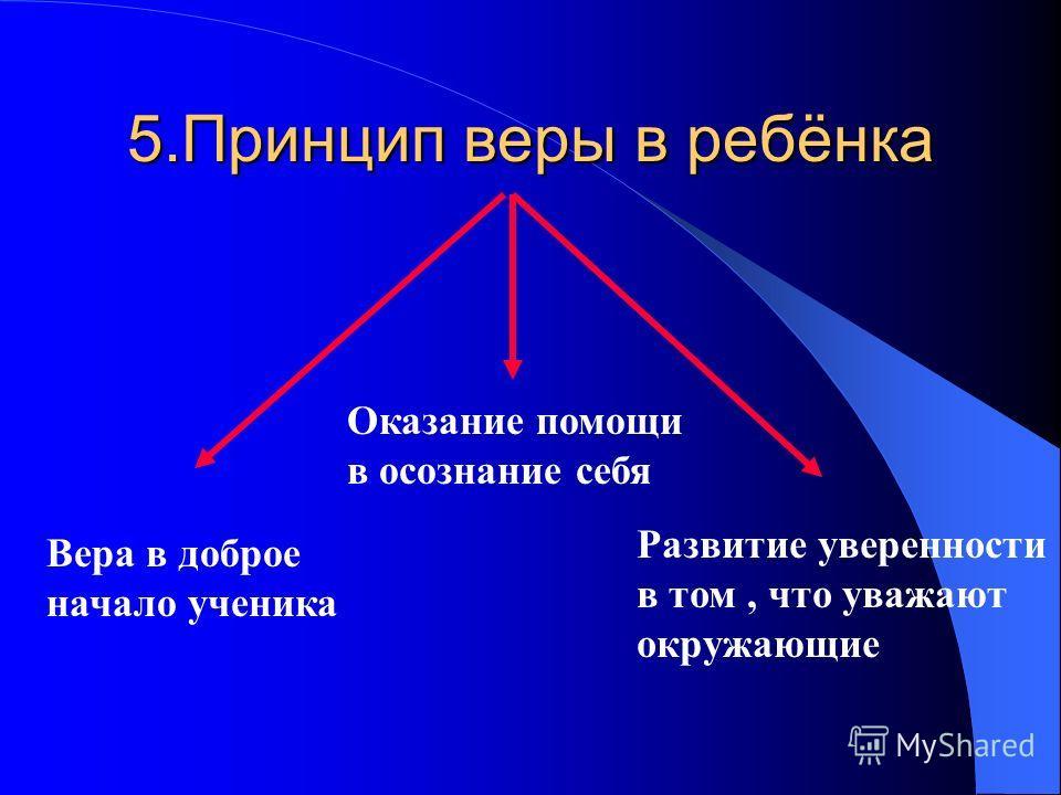 4.Принцип личностного функционирования Потребность в преобразующей деятельности Знания, умения, навыки, развитый интеллект интуиция