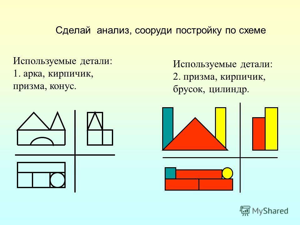 Сделай анализ, сооруди постройку по схеме Используемые детали: 2. призма, кирпичик, брусок, цилиндр. Используемые детали: 1. арка, кирпичик, призма, конус.