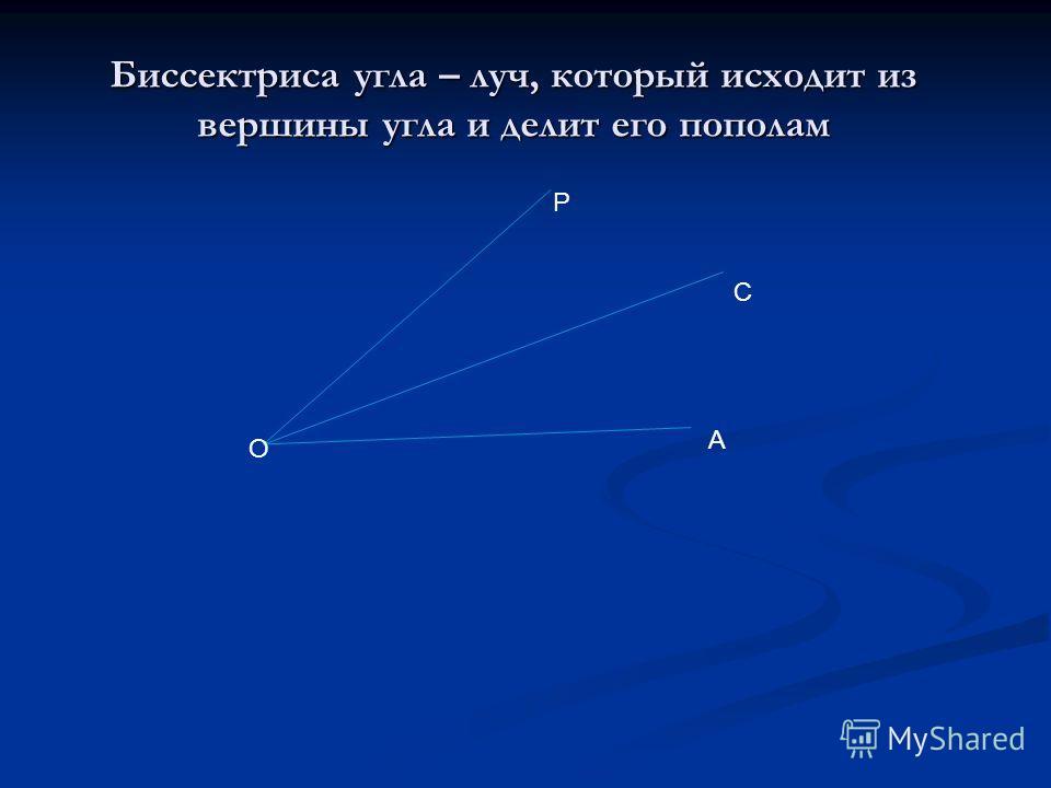 Биссектриса угла – луч, который исходит из вершины угла и делит его пополам О Р С А