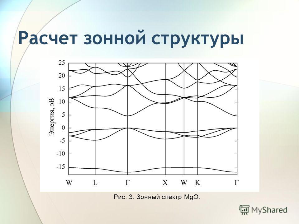 Расчет зонной структуры Рис. 3. Зонный спектр MgO.