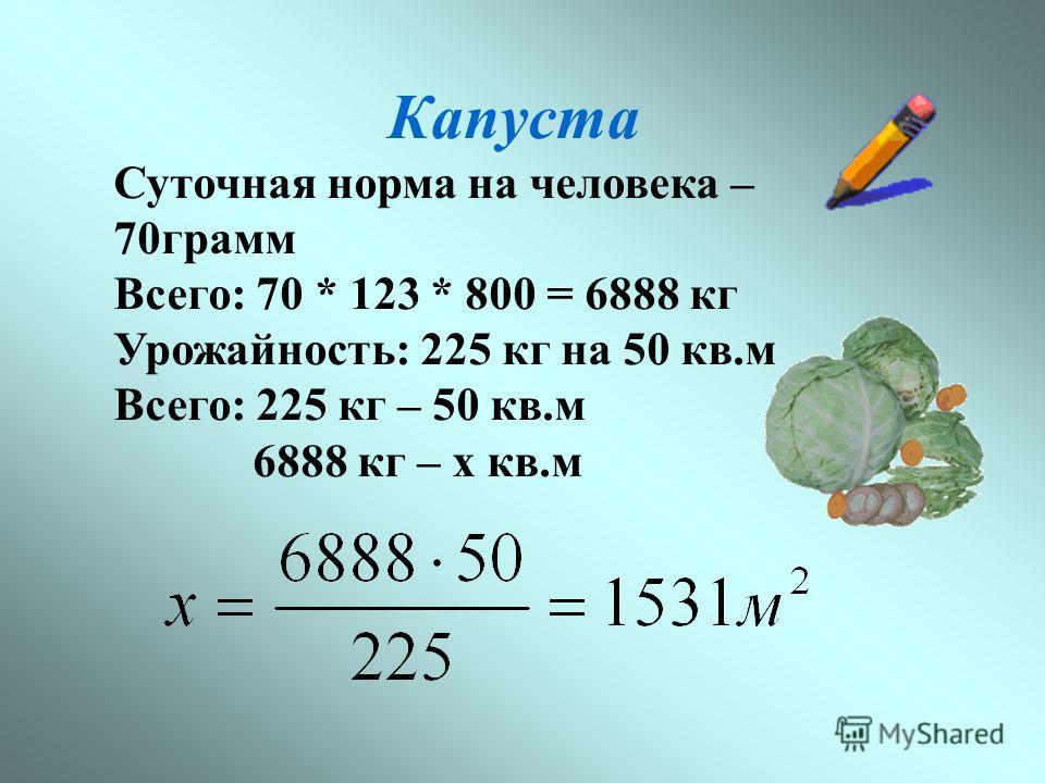 Капуста Суточная норма на человека – 70грамм Всего: 70 * 123 * 800 = 6888 кг Урожайность: 225 кг на 50 кв.м Всего: 225 кг – 50 кв.м 6888 кг – х кв.м
