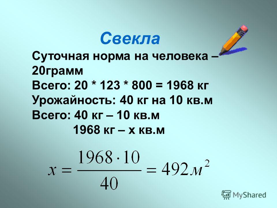 Свекла Суточная норма на человека – 20грамм Всего: 20 * 123 * 800 = 1968 кг Урожайность: 40 кг на 10 кв.м Всего: 40 кг – 10 кв.м 1968 кг – х кв.м