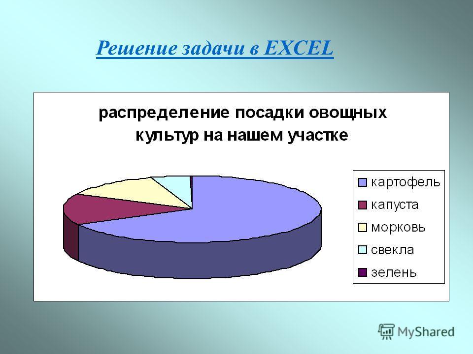 Решение задачи в EXCEL