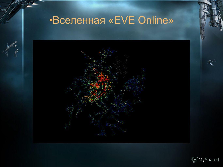 Вселенная «EVE Online»