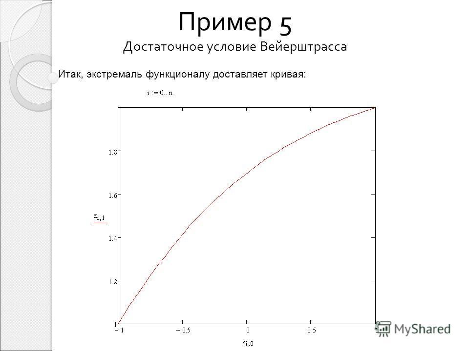 Пример 5 Достаточное условие Вейерштрасса Итак, экстремаль функционалу доставляет кривая:
