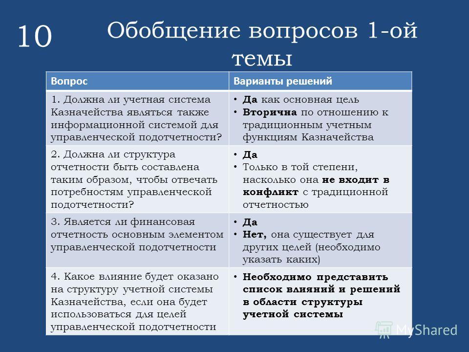 Обобщение вопросов 1-ой темы 10 ВопросВарианты решений 1. Должна ли учетная система Казначейства являться также информационной системой для управленческой подотчетности? Да как основная цель Вторична по отношению к традиционным учетным функциям Казна